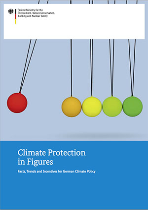 14 Climate Protection in figures
